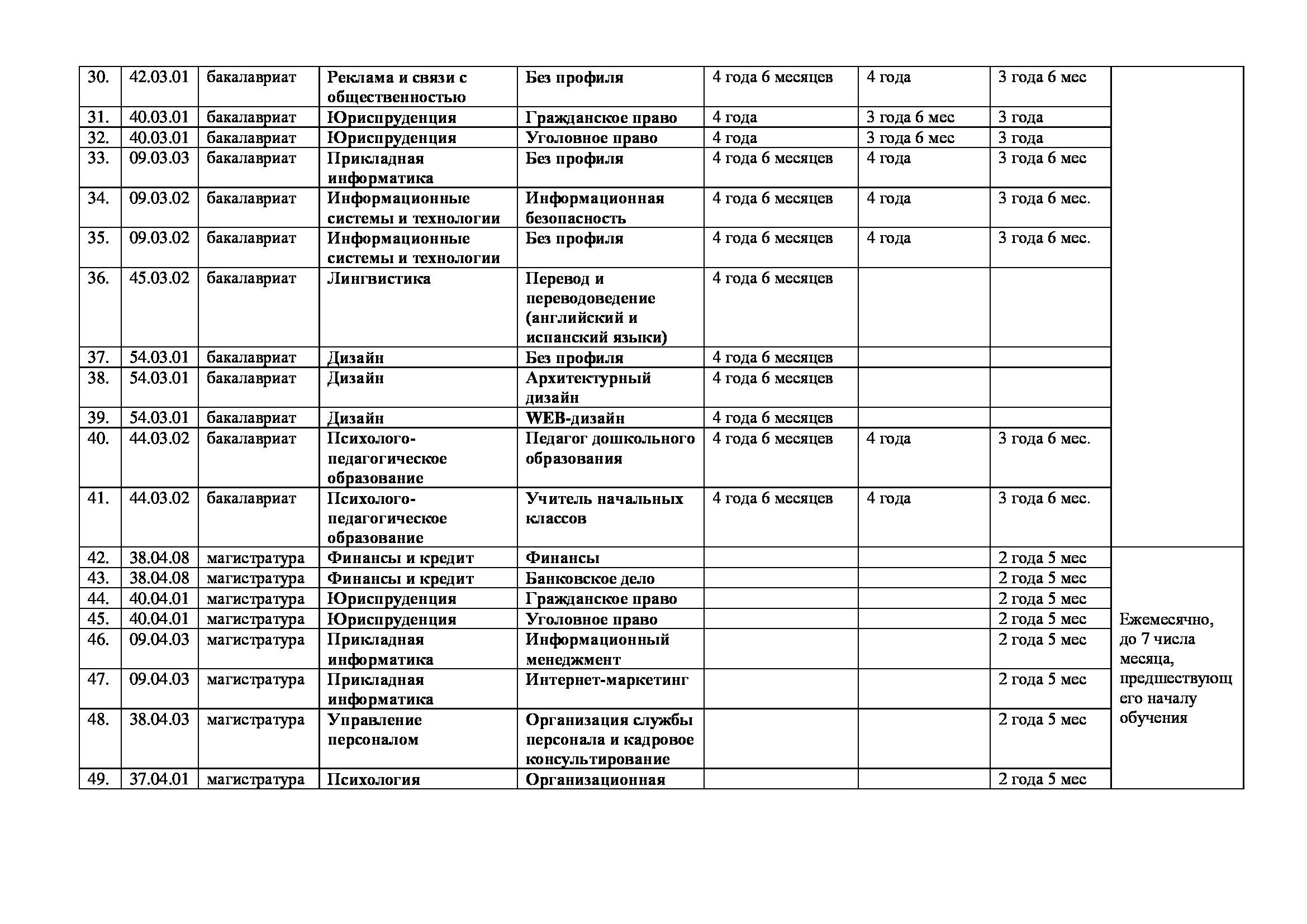 Программы для дистанционного обучения скачать